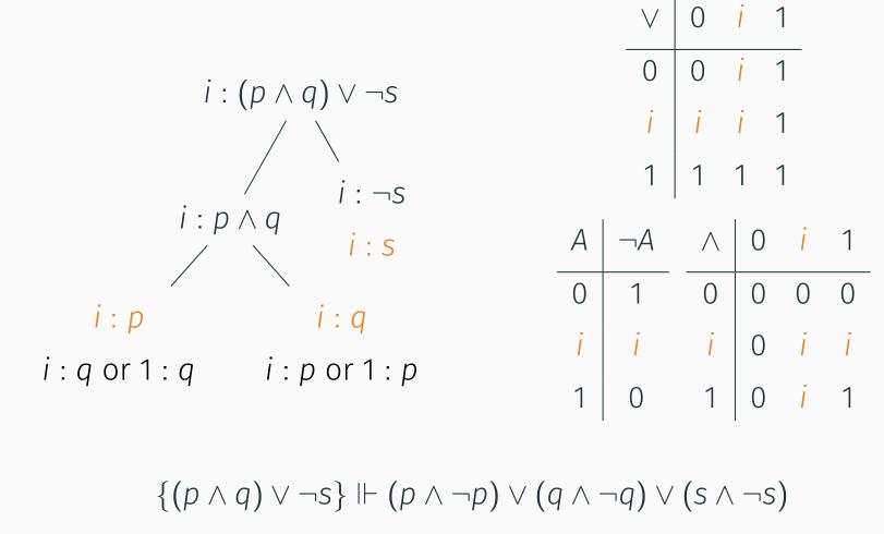 Sitzung 3 (Parakonsistente Logik II) - Philosophische Logik